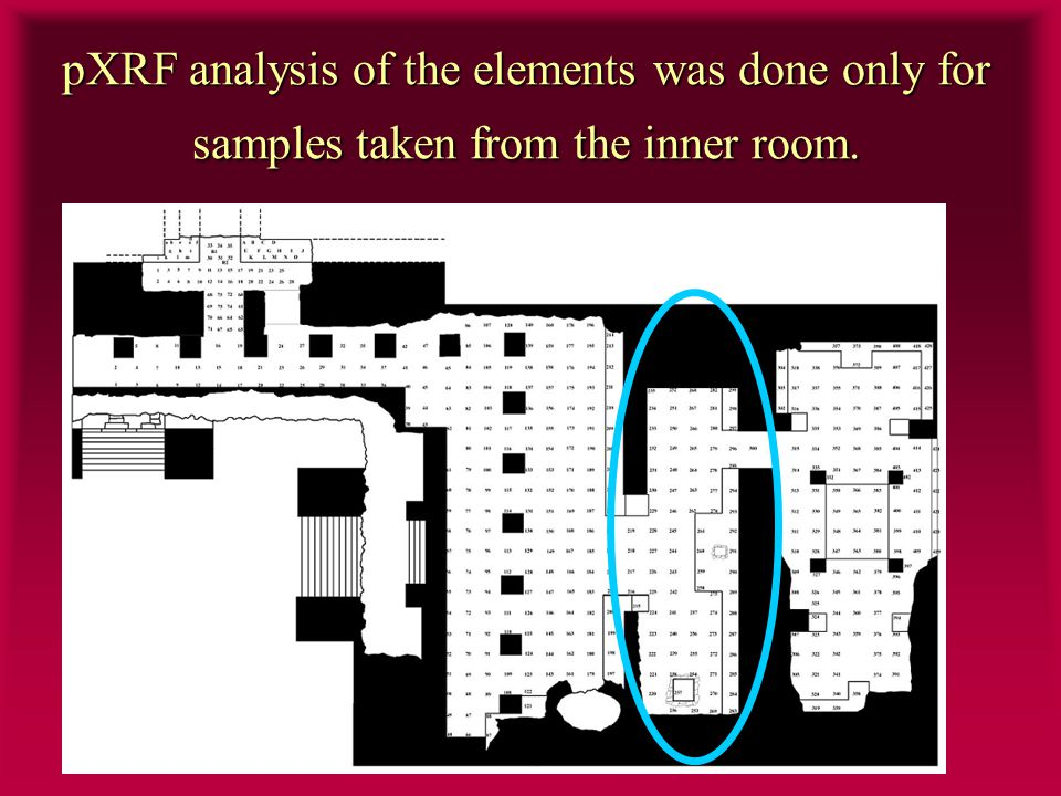 pXRF analysis of the elements was done only for samples taken from the inner room.