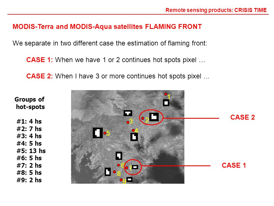 MODIS-Terra and MODIS-Aqua satellites FLAMING FRONT We separate in two different case the estimation of flaming front: CASE 1: When we have 1 or 2 continues hot spots pixel … CASE 2: When I have 3 or more continues hot spots pixel...