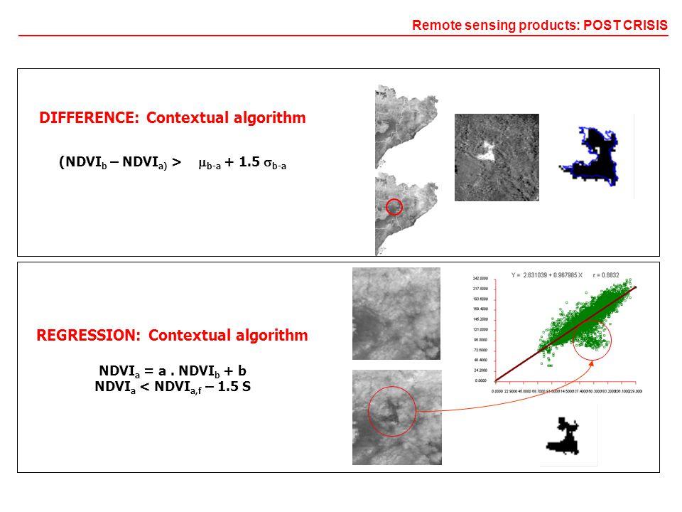 DIFFERENCE: Contextual algorithm (NDVI b – NDVI a) >  b-a + 1.5  b-a REGRESSION: Contextual algorithm NDVI a = a.