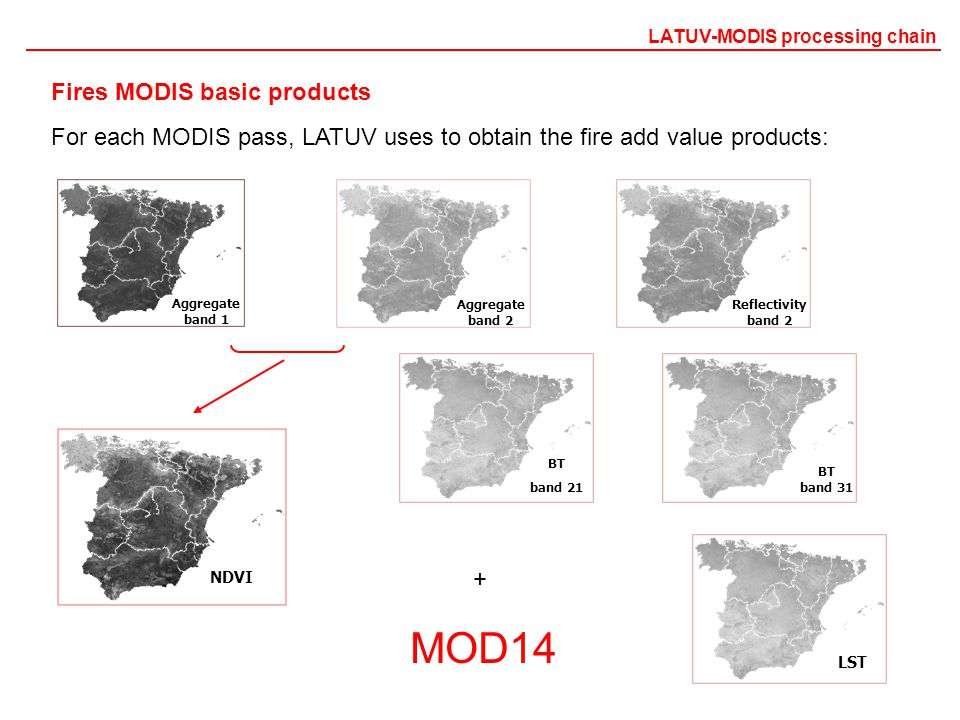 Fires MODIS basic products For each MODIS pass, LATUV uses to obtain the fire add value products: NDVI BT band 21 Aggregate band 1 Aggregate band 2 Reflectivity band 2 + MOD14 LST BT band 31 LATUV-MODIS processing chain