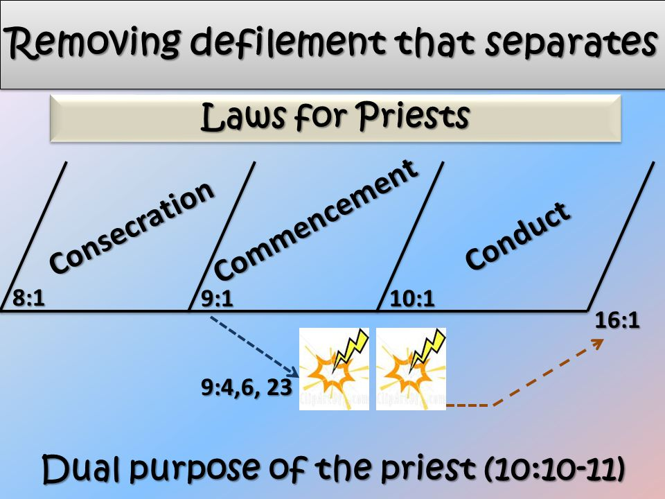 Dual purpose of the priest (10:10-11) 8:1 9:110:1 Commencement Consecration Conduct 16:1 9:4,6, 23 Laws for Priests Removing defilement that separates