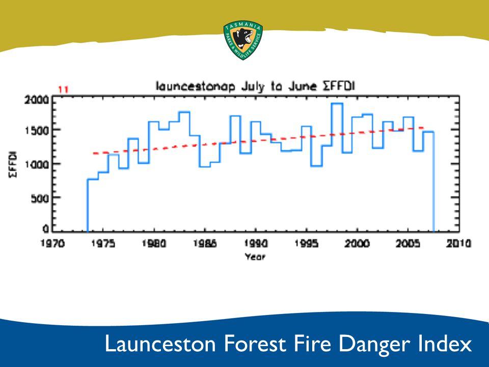 Launceston Forest Fire Danger Index
