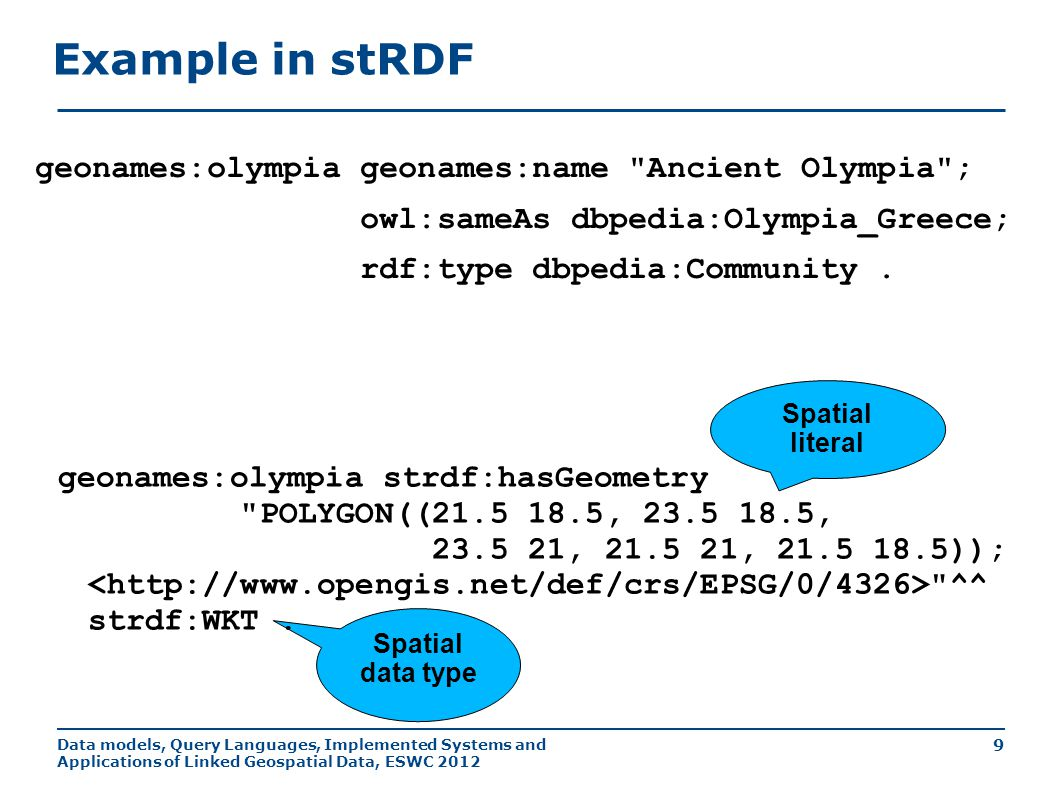 Data models, Query Languages, Implemented Systems and Applications of Linked Geospatial Data, ESWC 2012 9 Example in stRDF geonames:olympia geonames:name Ancient Olympia ; owl:sameAs dbpedia:Olympia_Greece; rdf:type dbpedia:Community.