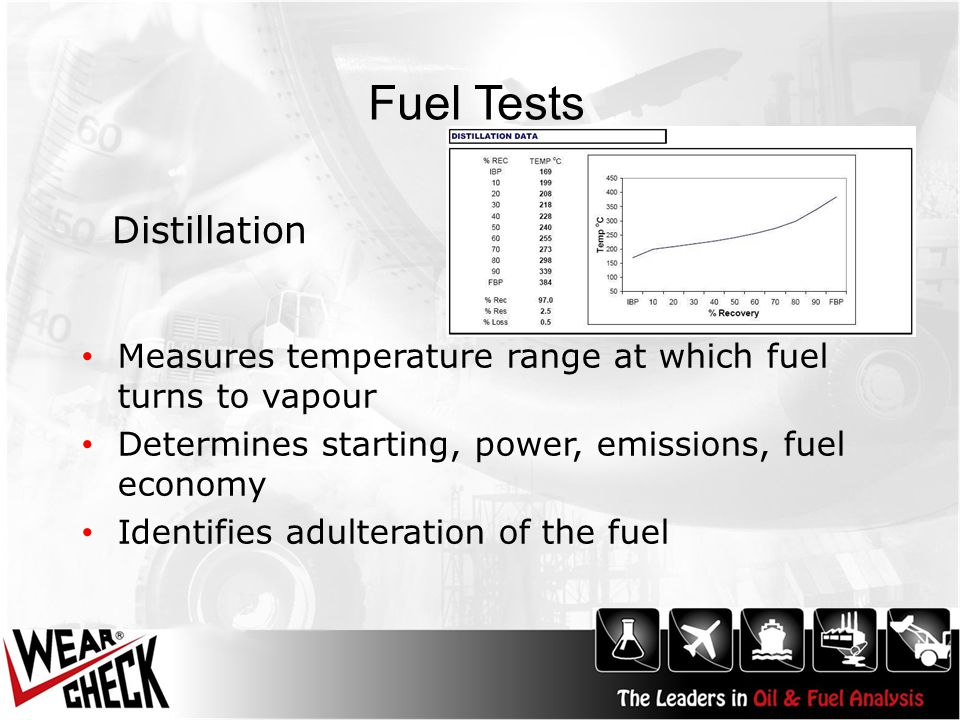 Fuel Tests Measures temperature range at which fuel turns to vapour Determines starting, power, emissions, fuel economy Identifies adulteration of the fuel Distillation
