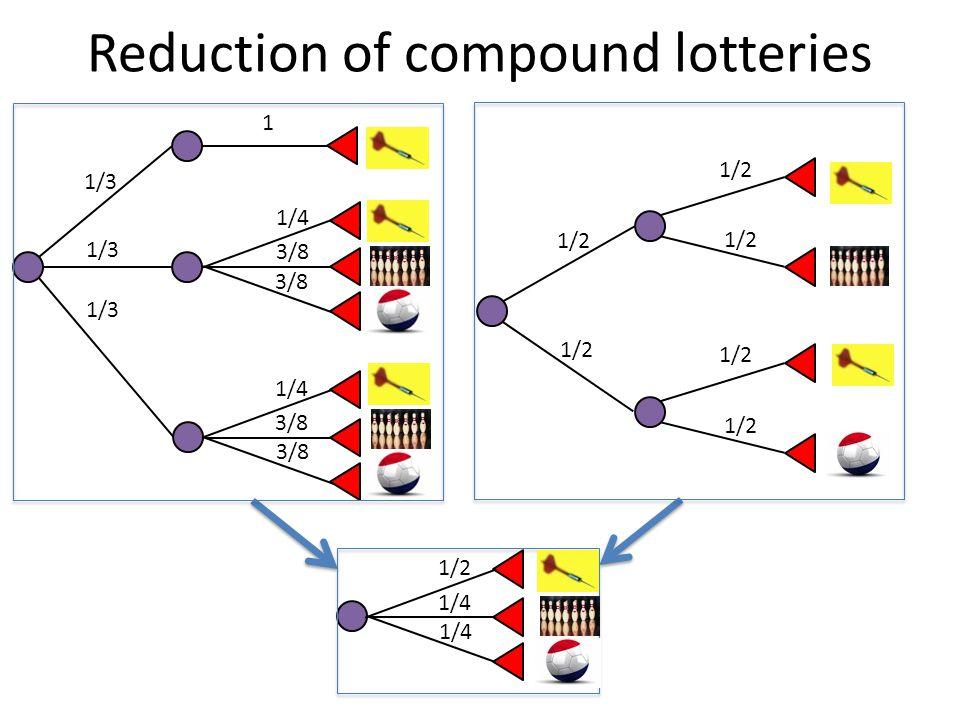 1/3 1 1/4 3/8 1/4 3/8 A A B C A B C 1/2 A B A C Reduction of compound lotteries 1/2 1/4 A B C