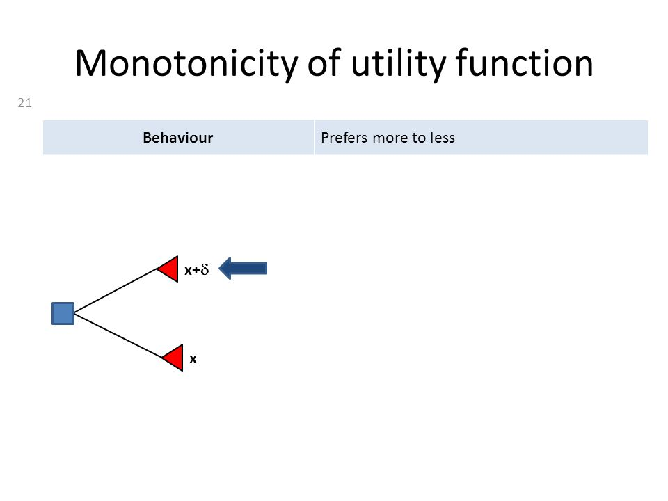 Monotonicity of utility function BehaviourPrefers more to less 21 x x+ 
