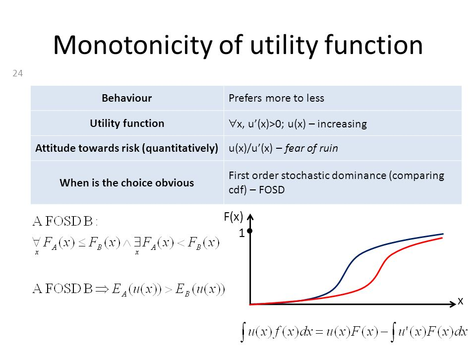 Monotonicity of utility function BehaviourPrefers more to less Utility function  x, u'(x)>0; u(x) – increasing Attitude towards risk (quantitatively)u(x)/u'(x) – fear of ruin When is the choice obvious First order stochastic dominance (comparing cdf) – FOSD 24 F(x) 1 x