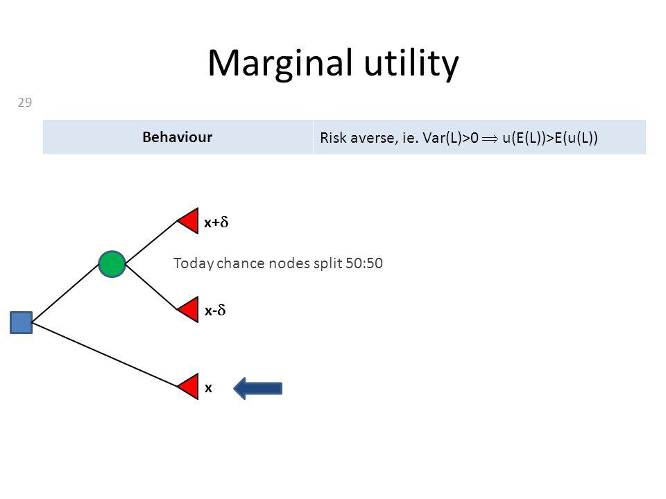 Marginal utility Behaviour Risk averse, ie. Var(L)>0  u(E(L))>E(u(L)) 29 x x-  x+  Today chance nodes split 50:50