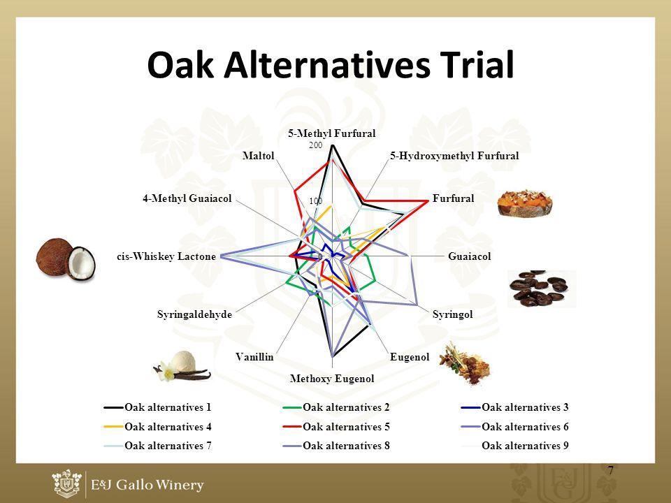 Oak Alternatives Trial 7