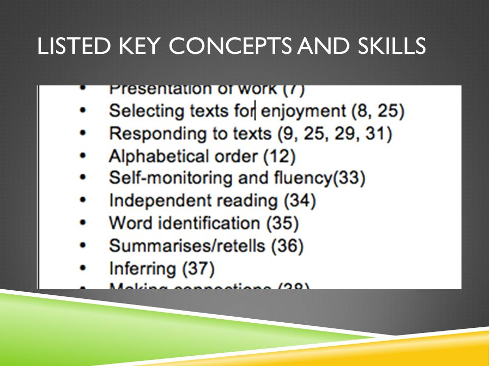 LISTED KEY CONCEPTS AND SKILLS