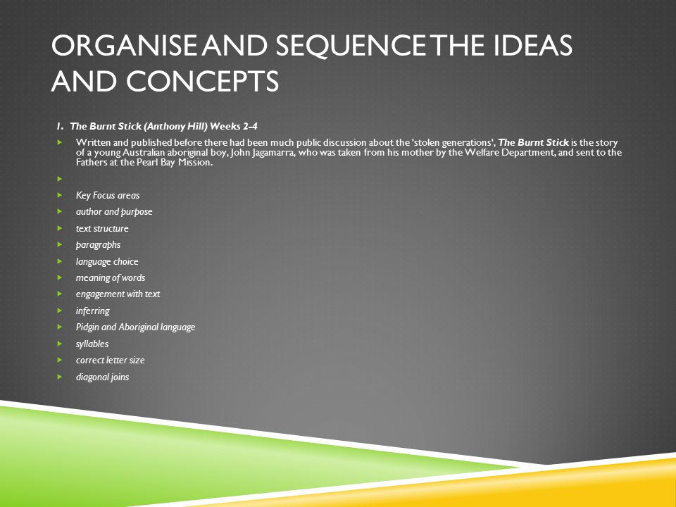 ORGANISE AND SEQUENCE THE IDEAS AND CONCEPTS 1.