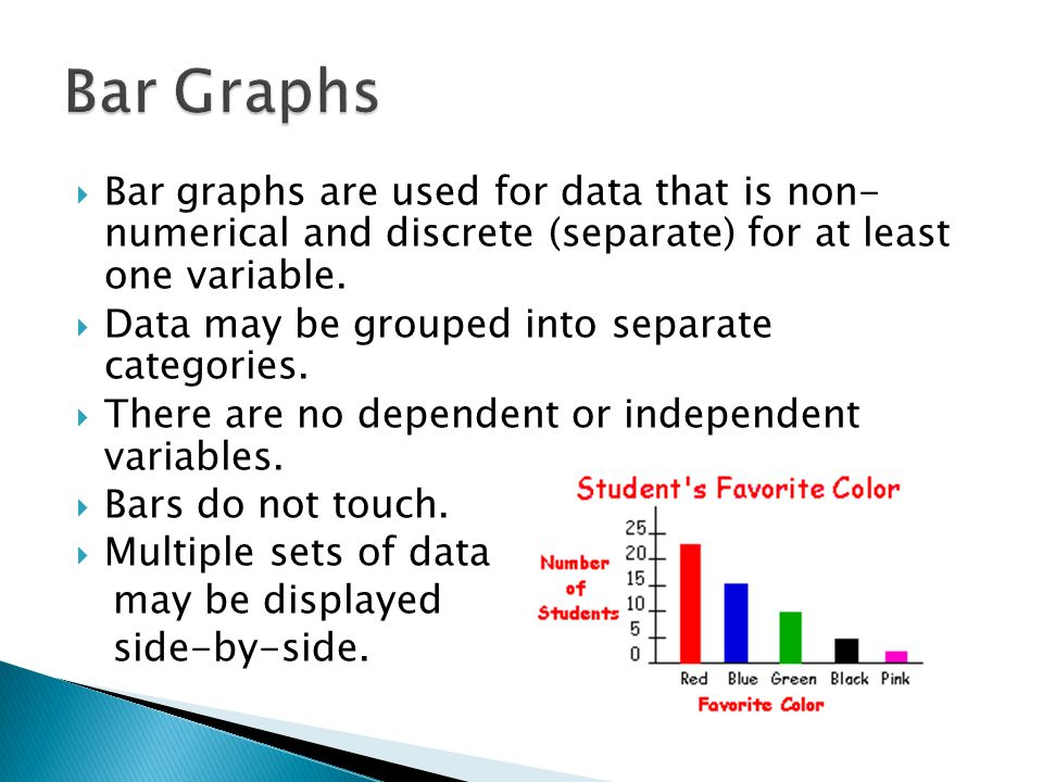  Bar graphs are used for data that is non- numerical and discrete (separate) for at least one variable.