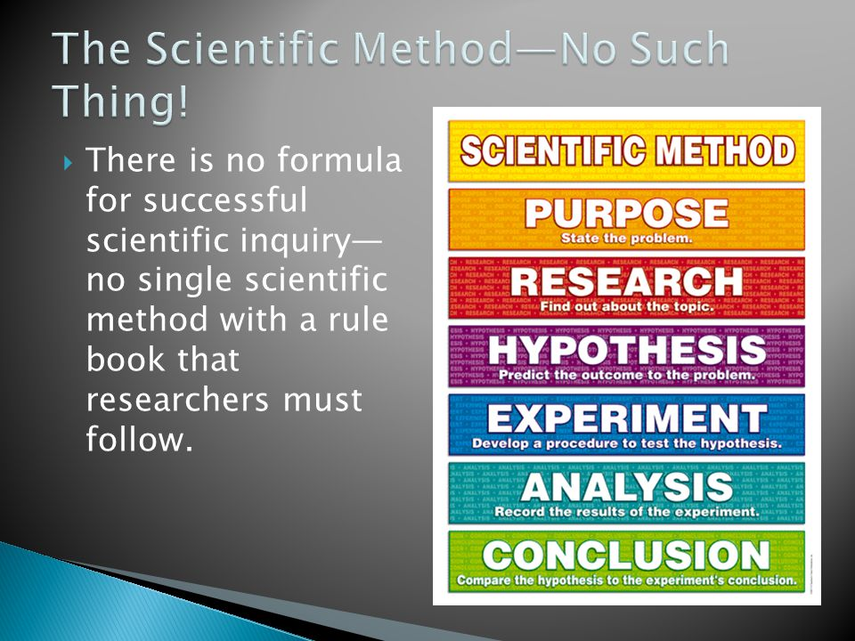  There is no formula for successful scientific inquiry— no single scientific method with a rule book that researchers must follow.