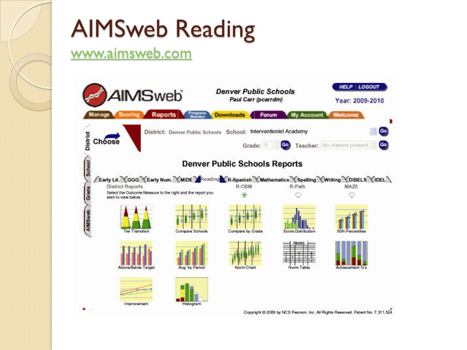 AIMSweb Reading www.aimsweb.com www.aimsweb.com