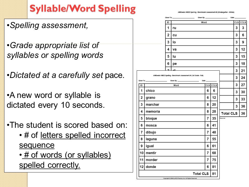 Spelling assessment, Grade appropriate list of syllables or spelling words Dictated at a carefully set pace.