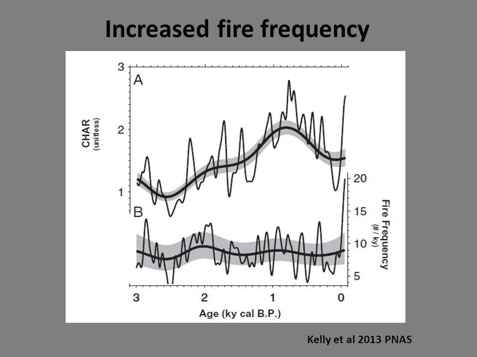 Kelly et al 2013 PNAS Increased fire frequency