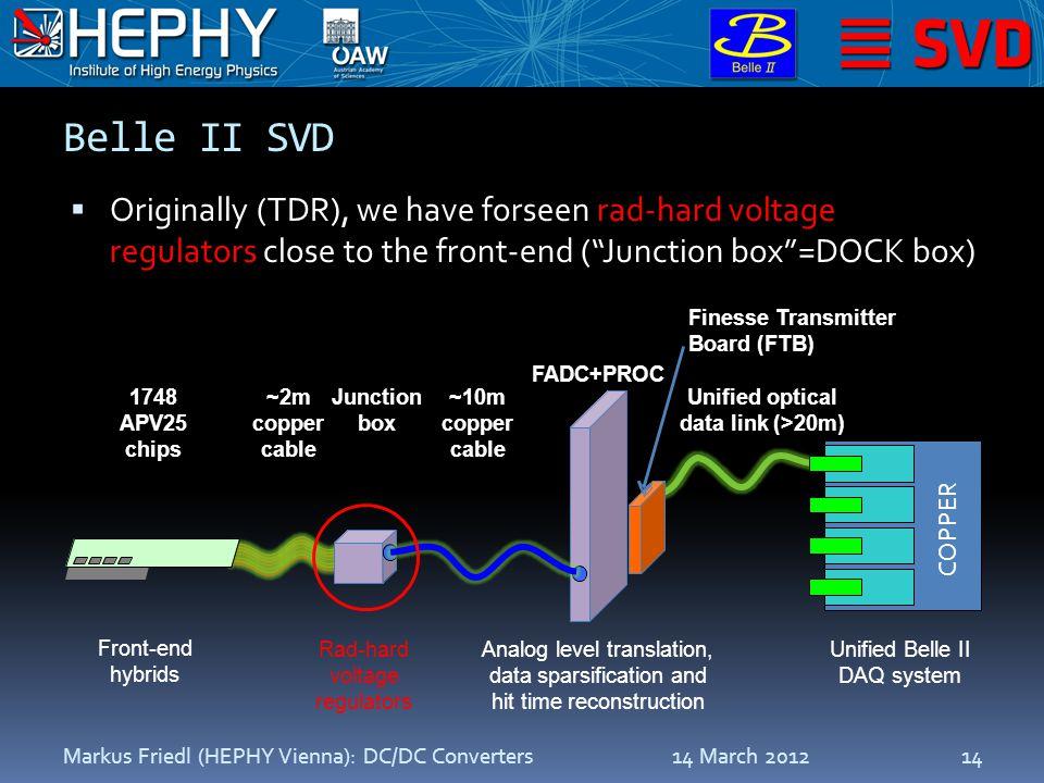 """Belle II SVD  Originally (TDR), we have forseen rad-hard voltage regulators close to the front-end (""""Junction box""""=DOCK box) 14 March 2012Markus Frie"""