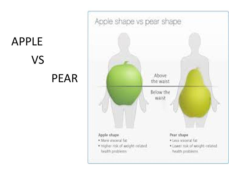 APPLE VS PEAR