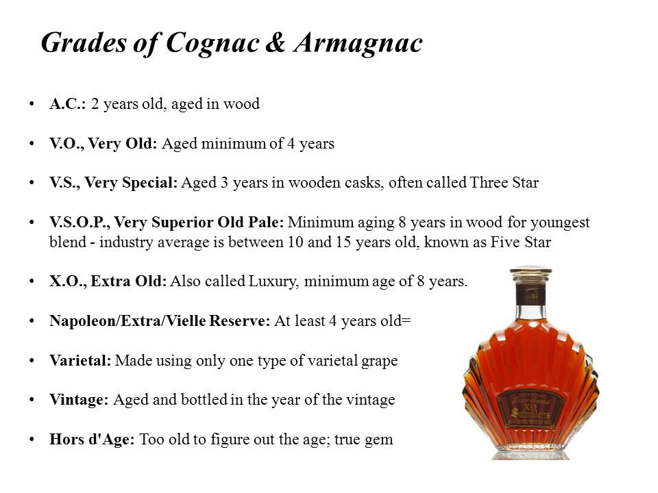 A.C.: 2 years old, aged in wood V.O., Very Old: Aged minimum of 4 years V.S., Very Special: Aged 3 years in wooden casks, often called Three Star V.S.