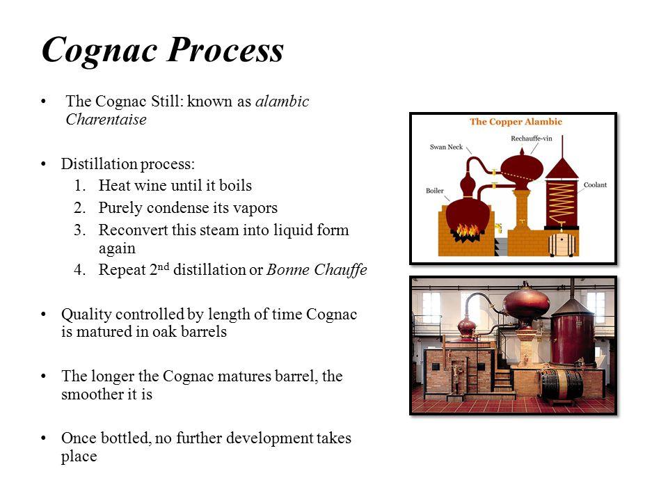 Cognac Process The Cognac Still: known as alambic Charentaise Distillation process: 1.Heat wine until it boils 2.Purely condense its vapors 3.Reconver