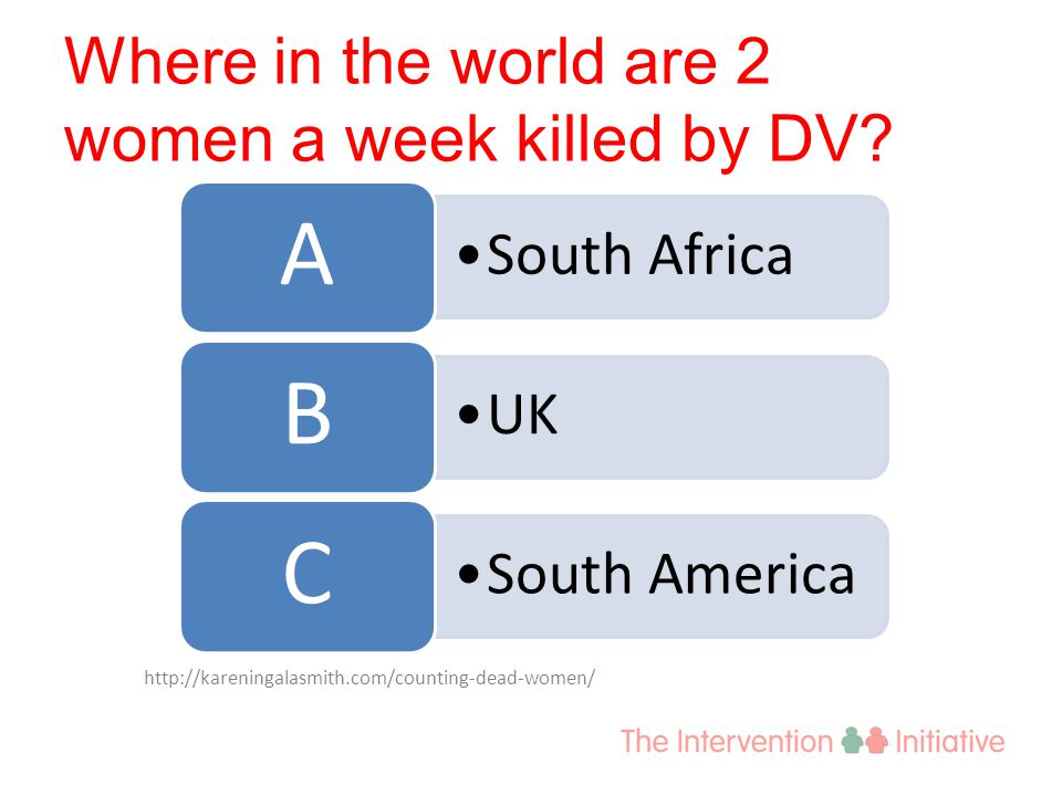 Where in the world are 2 women a week killed by DV? http://kareningalasmith.com/counting-dead-women/ South Africa A UK B South America C