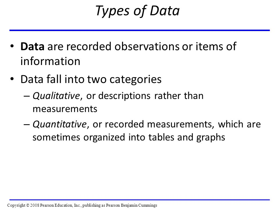 Types of Data Data are recorded observations or items of information Data fall into two categories – Qualitative, or descriptions rather than measurements – Quantitative, or recorded measurements, which are sometimes organized into tables and graphs Copyright © 2008 Pearson Education, Inc., publishing as Pearson Benjamin Cummings