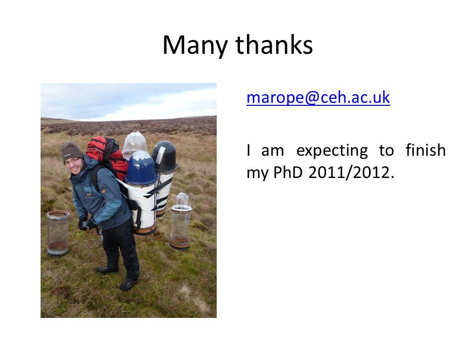 Many thanks marope@ceh.ac.uk I am expecting to finish my PhD 2011/2012.