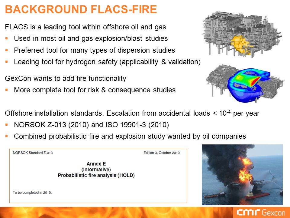 Notice: Photo of jet-flame indicates downwards angle (could be illusion due to camera position) Reaction zone corresponds with bright region 1500 K contour with visible flame length.