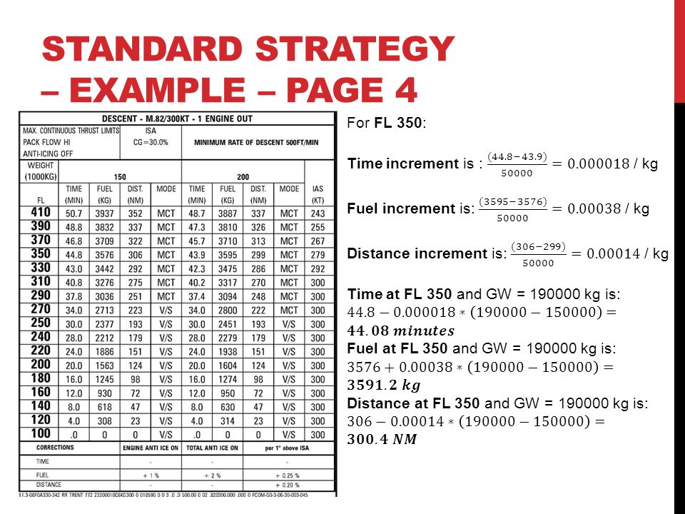 STANDARD STRATEGY – EXAMPLE – PAGE 4