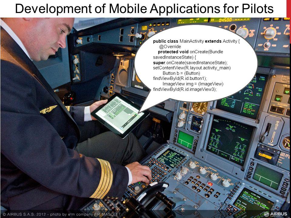 Development of Mobile Applications for Pilots public class MainActivity extends Activity { @Override protected void onCreate(Bundle savedInstanceState