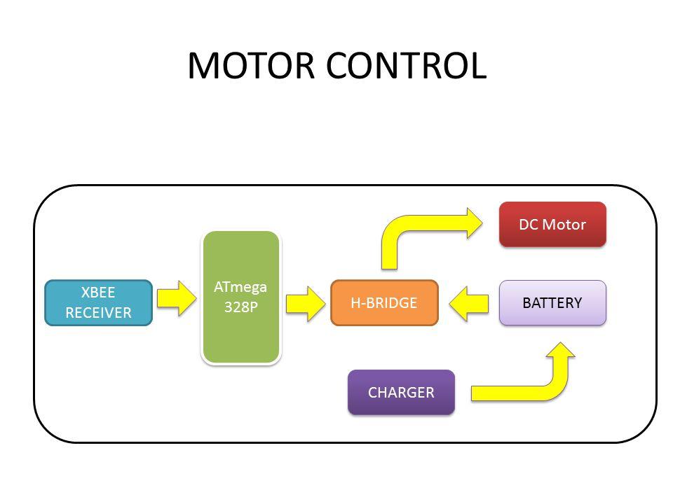 MOTOR CONTROL XBEE RECEIVER ATmega 328P DC Motor BATTERY H-BRIDGE CHARGER