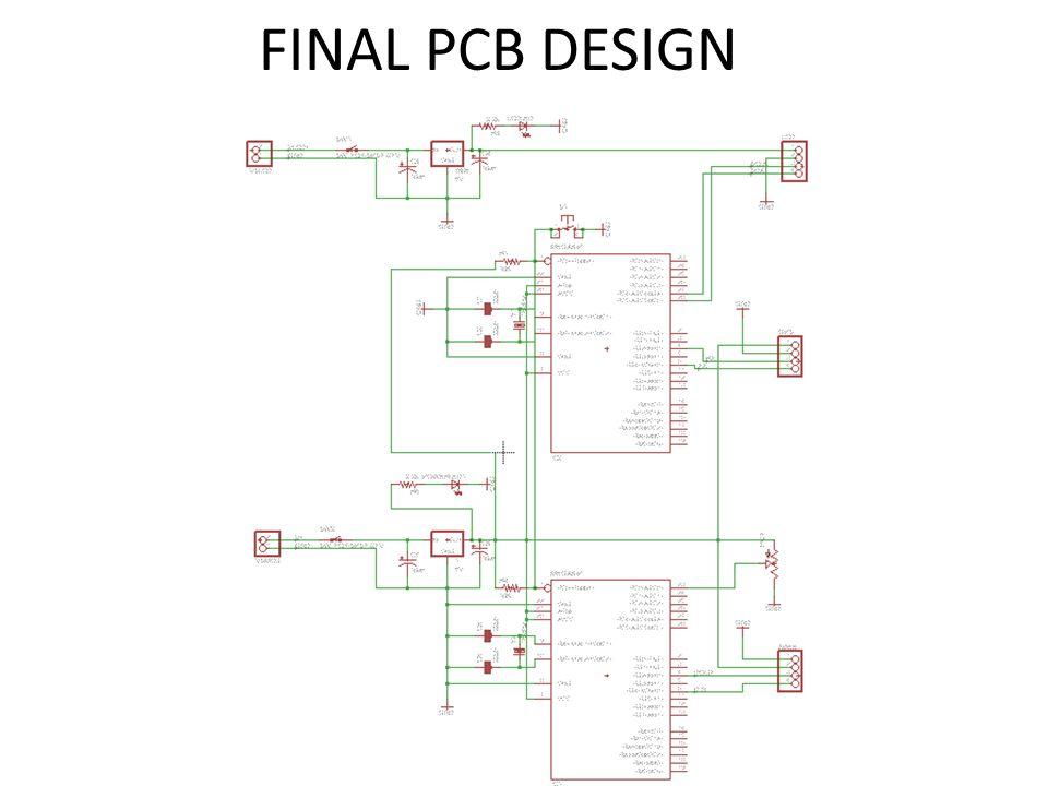 FINAL PCB DESIGN