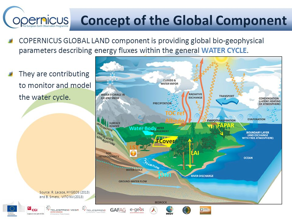 The Global Component Bio-geophysical Parameters: Leaf Area Index (LAI) Fraction of green Vegetation Cover (FCover) Fraction of Absorbed Photosynthetically Active Radiation (FAPAR) Dry Matter Productivity (DMP) Normalized Difference Vegetation Index (NDVI) Vegetation Condition Index (VCI) Vegetation Productivity Index (VPI) Top Of Canopy Reflectances (TOC-r) Surface Albedo (SA) Land Surface Temperature (LST) Soil Water Index (SWI) Burnt Area (BA) Water Bodies (WB) Source: http://land.copernicus.eu/global/?q=productshttp://land.copernicus.eu/global/?q=products Auteursrecht 2013 VITO NV