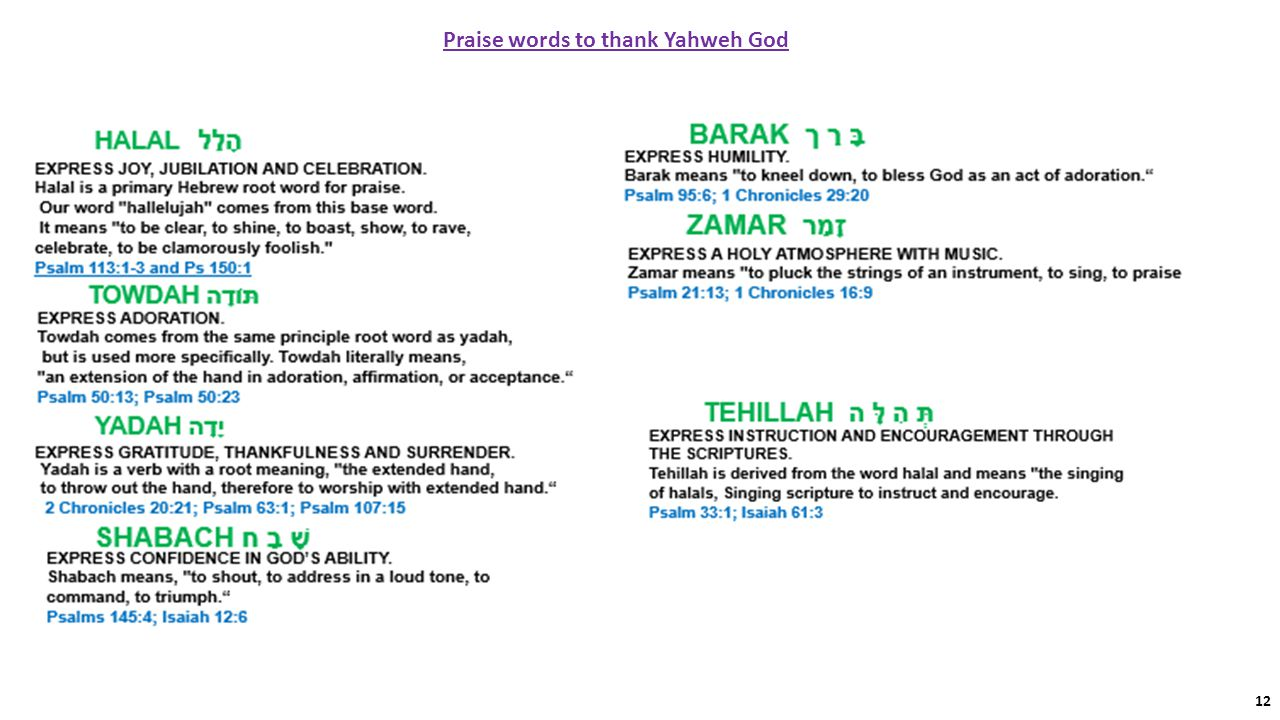 12 Praise words to thank Yahweh God