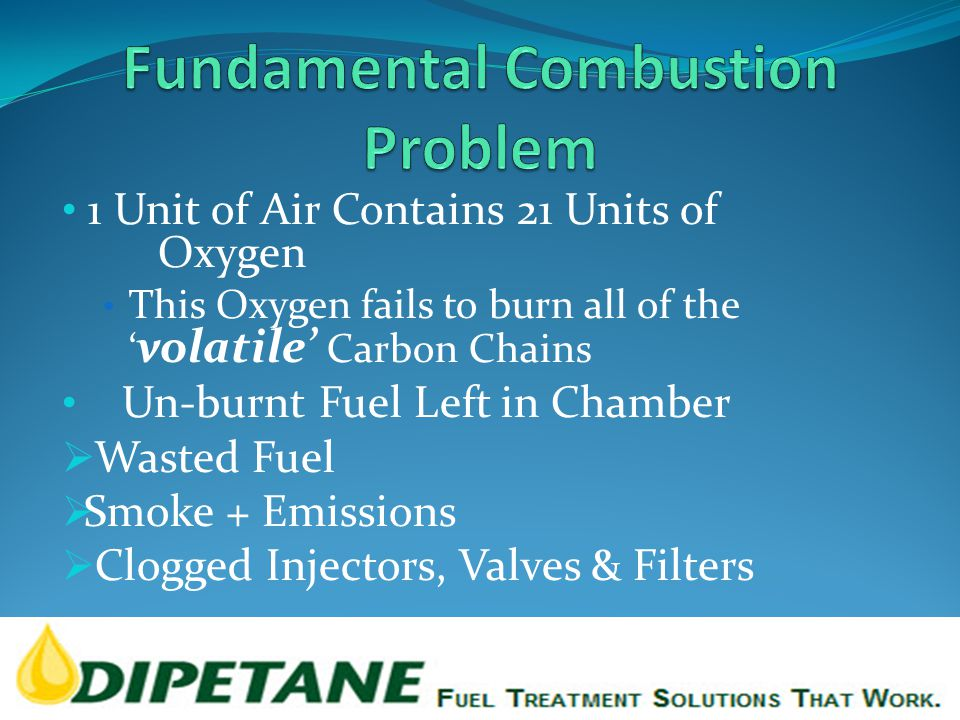 1 Unit of Air Contains 21 Units of Oxygen This Oxygen fails to burn all of the ' volatile' Carbon Chains Un-burnt Fuel Left in Chamber  Wasted Fuel  Smoke + Emissions  Clogged Injectors, Valves & Filters