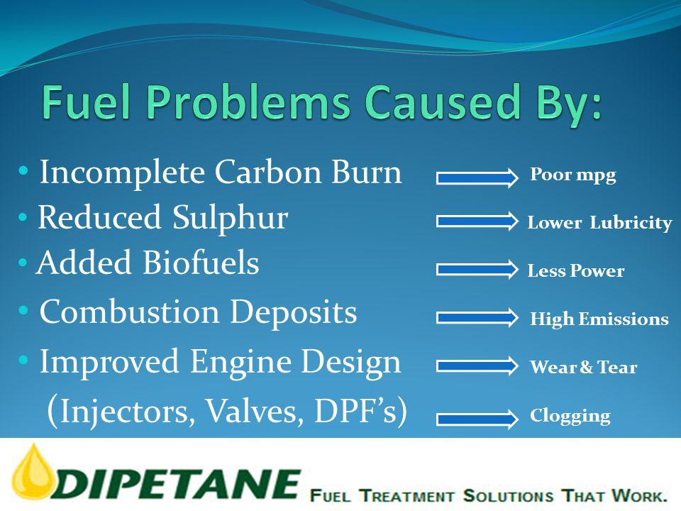 Incomplete Carbon Burn Reduced Sulphur Added Biofuels Combustion Deposits Improved Engine Design ( Injectors, Valves, DPF's) Lower Lubricity Less Power High Emissions Wear & Tear Clogging Poor mpg