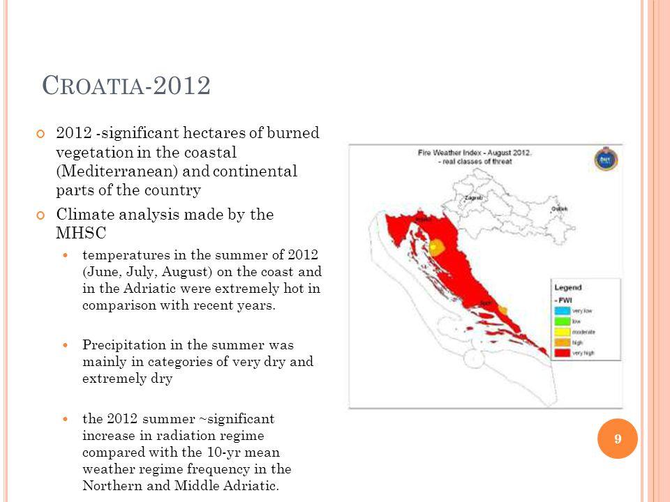 C ROATIA -N UMBER OF VEGETATION FIRES IN 2012. 10