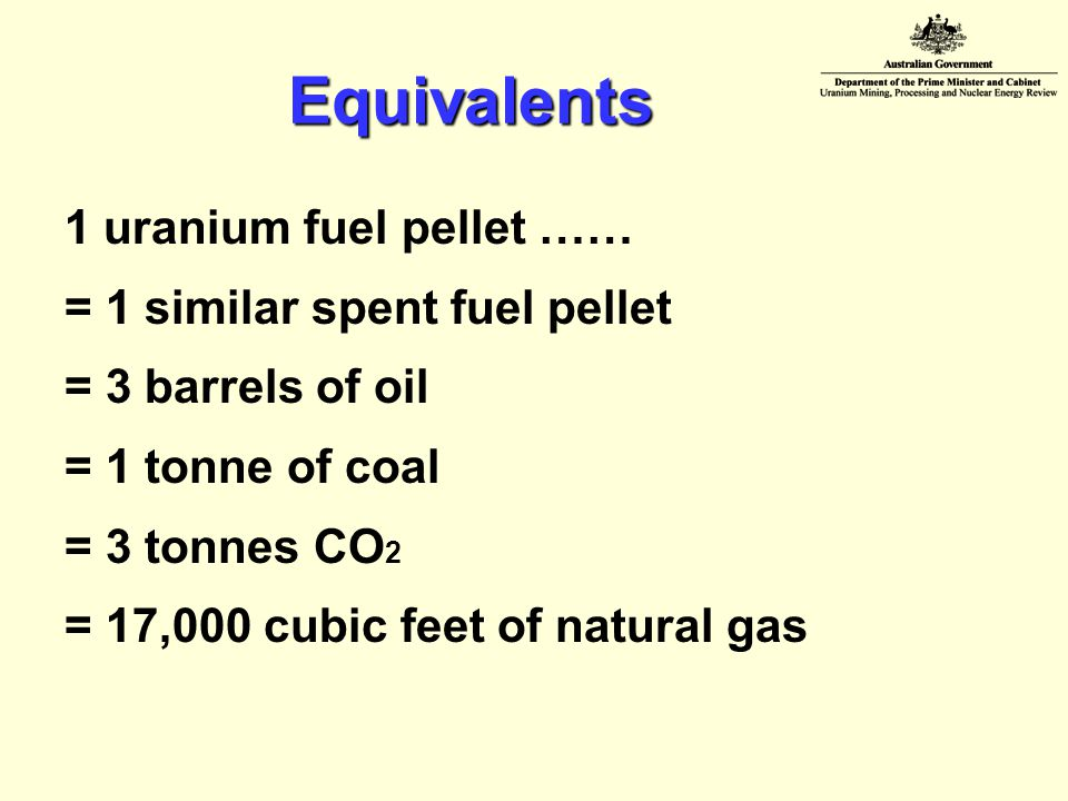Equivalents 1 uranium fuel pellet …… = 1 similar spent fuel pellet = 3 barrels of oil = 1 tonne of coal = 3 tonnes CO 2 = 17,000 cubic feet of natural gas