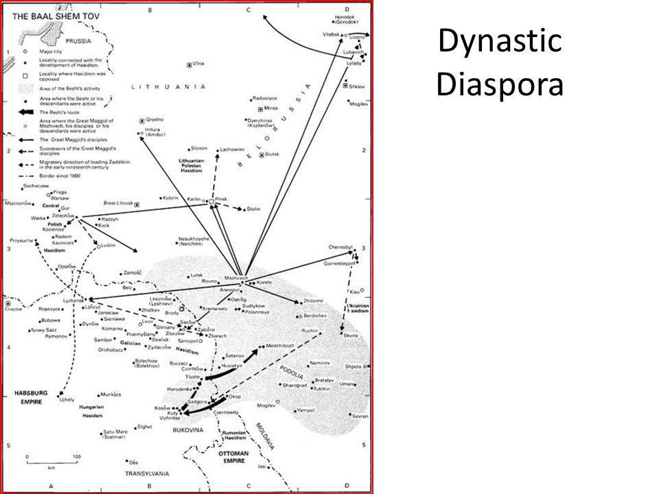 Dynastic Diaspora