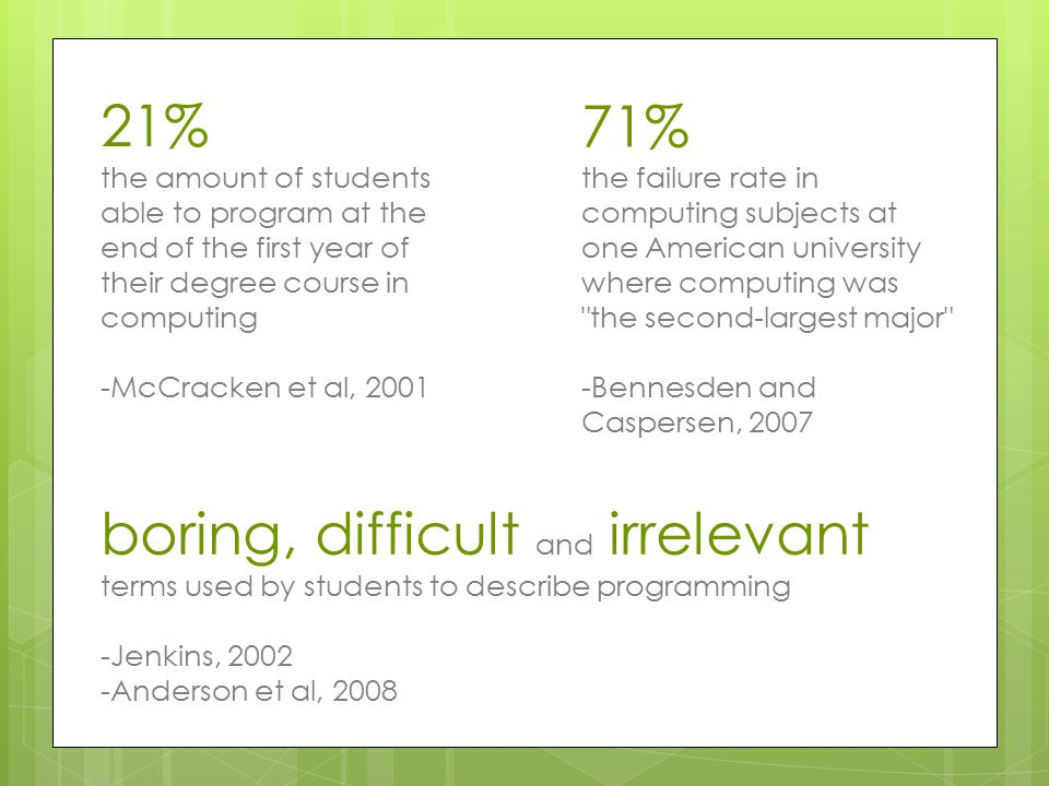 21% the amount of students able to program at the end of the first year of their degree course in computing -McCracken et al, 2001 71% the failure rate in computing subjects at one American university where computing was the second-largest major -Bennesden and Caspersen, 2007 boring, difficult and irrelevant terms used by students to describe programming -Jenkins, 2002 -Anderson et al, 2008