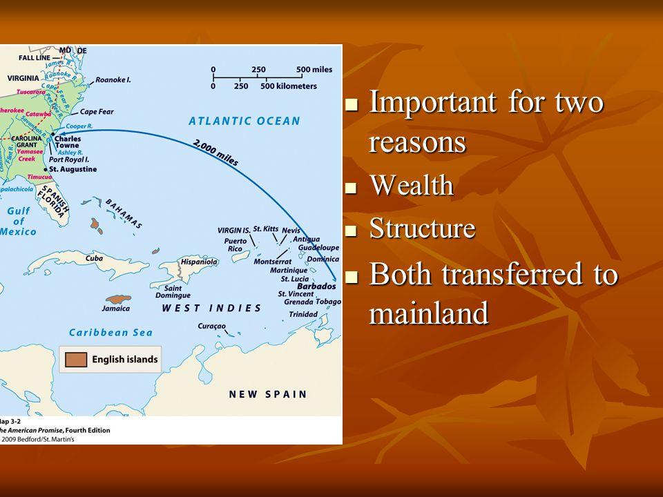 Colonized 1630s Colonized 1630s Annual sugar exports Annual sugar exports 1650 -150,000 pounds 1650 -150,000 pounds 1700 – 50 Million 1700 – 50 Millio