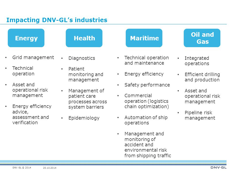 DNV GL © 2014 20.10.2014 Impacting DNV-GL's industries 9 Integrated operations Efficient drilling and production Asset and operational risk management