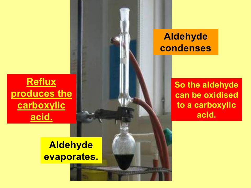 Aldehyde evaporates. Aldehyde condenses So the aldehyde can be oxidised to a carboxylic acid. Reflux produces the carboxylic acid.