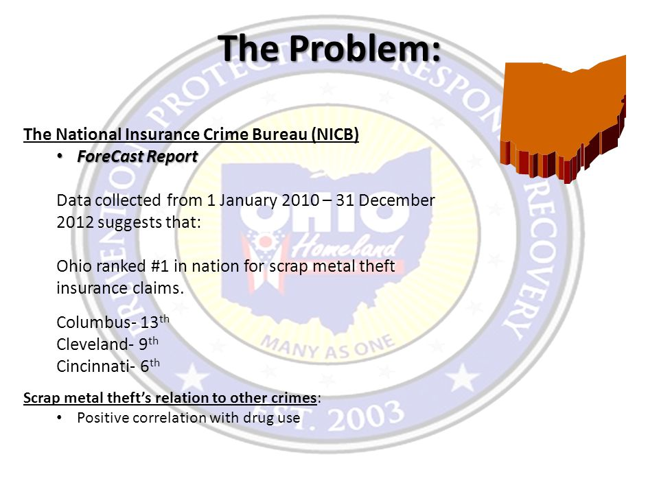 The Problem: The National Insurance Crime Bureau (NICB) ForeCast Report ForeCast Report Data collected from 1 January 2010 – 31 December 2012 suggests that: Ohio ranked #1 in nation for scrap metal theft insurance claims.