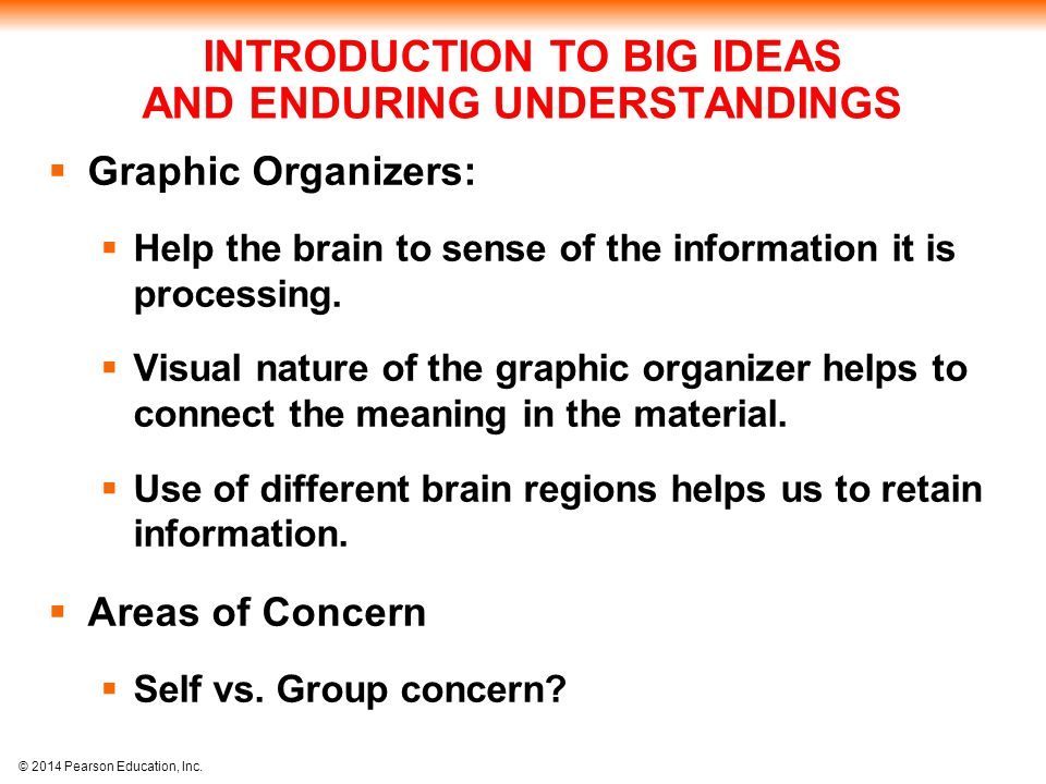 © 2014 Pearson Education, Inc. INTRODUCTION TO BIG IDEAS AND ENDURING UNDERSTANDINGS  Graphic Organizers:  Help the brain to sense of the informatio