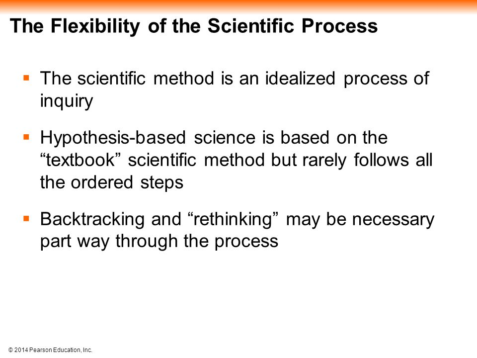 © 2014 Pearson Education, Inc. The Flexibility of the Scientific Process  The scientific method is an idealized process of inquiry  Hypothesis-based
