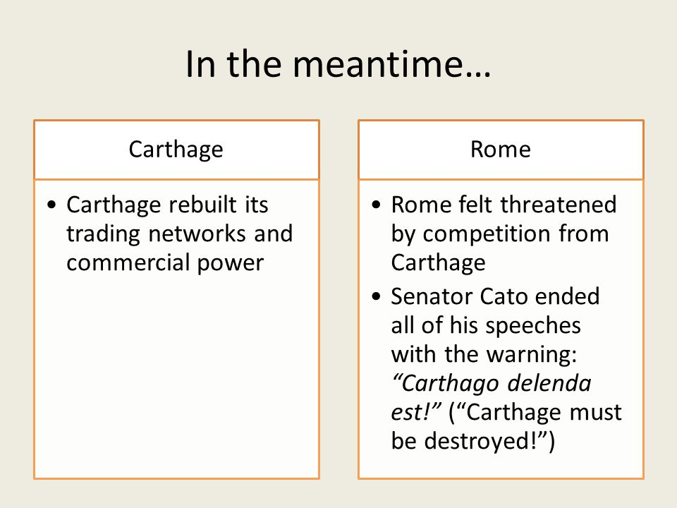 In the meantime… Carthage Carthage rebuilt its trading networks and commercial power Rome Rome felt threatened by competition from Carthage Senator Cato ended all of his speeches with the warning: Carthago delenda est! ( Carthage must be destroyed! )
