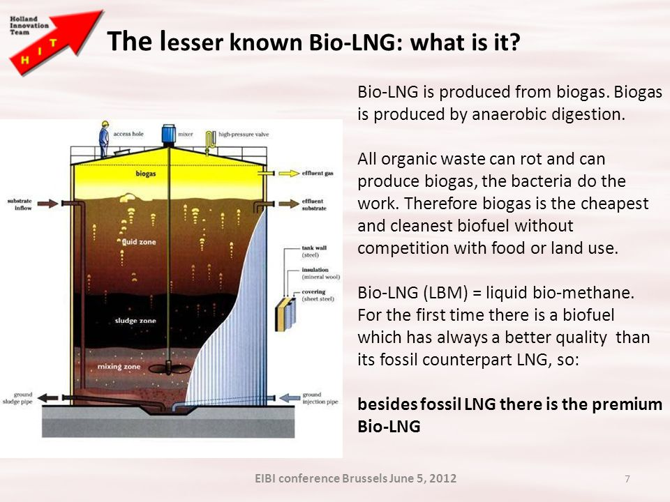 7 The l esser known Bio-LNG: what is it. Bio-LNG is produced from biogas.