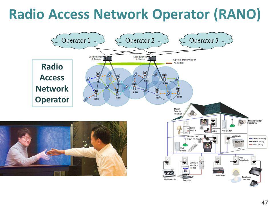 Radio Access Network Operator (RANO) 47 Radio Access Network Operator Operator 1Operator 2Operator 3
