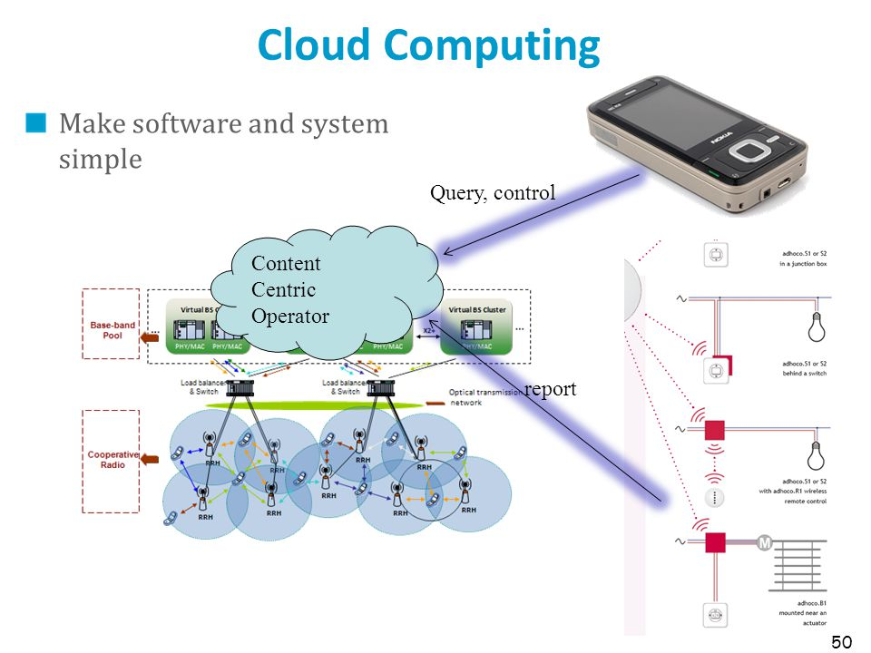 Cloud Computing Make software and system simple 50 Content Centric Operator report Query, control